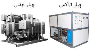 انواع دستگاه چیلر صنعتی