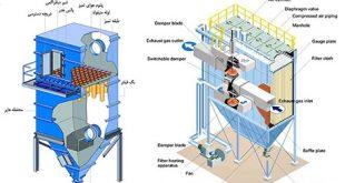 انواع بگ فیلتر در تجهیزات تهویه صنعتی