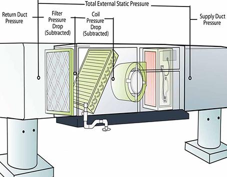 سیستم هواساز تبخیری چیست